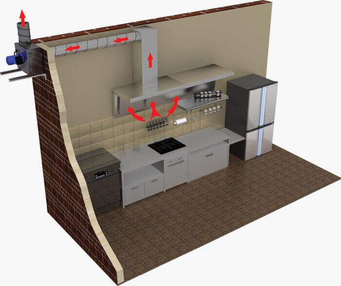 Бытовая вентиляция кухни